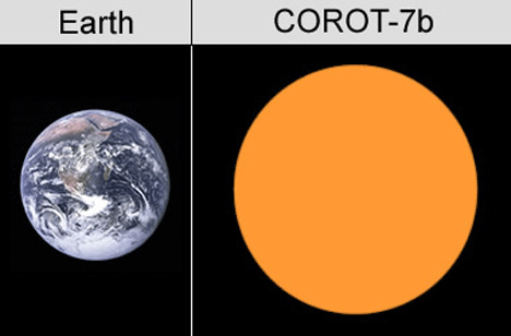 st_corot_7b_terre_50-ans.png