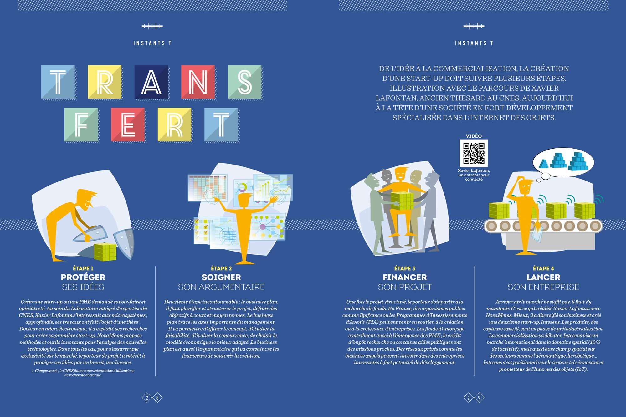 is_cnesmag66-transfert-startup_fr.jpg